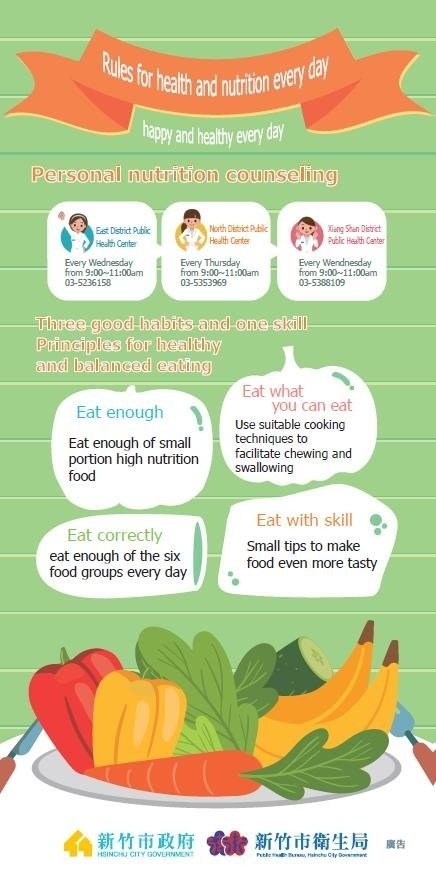 Rules for health and nutrition every day